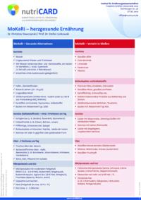 Handout zur Prävention kardiovaskulärer Risikofaktoren